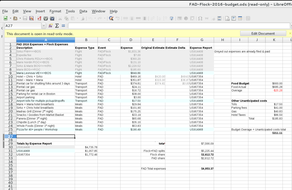 fad budget spreadsheet screenshot