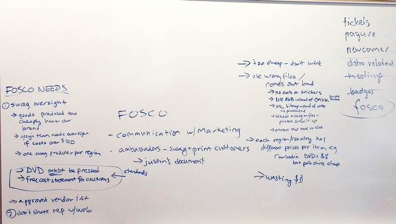 photo of whiteboard (contents described below)