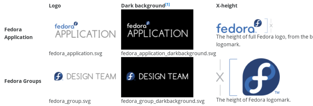 Fedora sublogo design - uses the FLOSS font Comfortaa alongside Fedora logo elements.